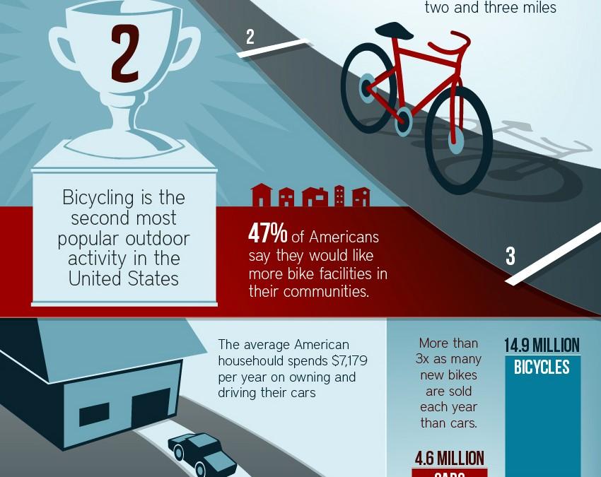 Bike to Vote?
