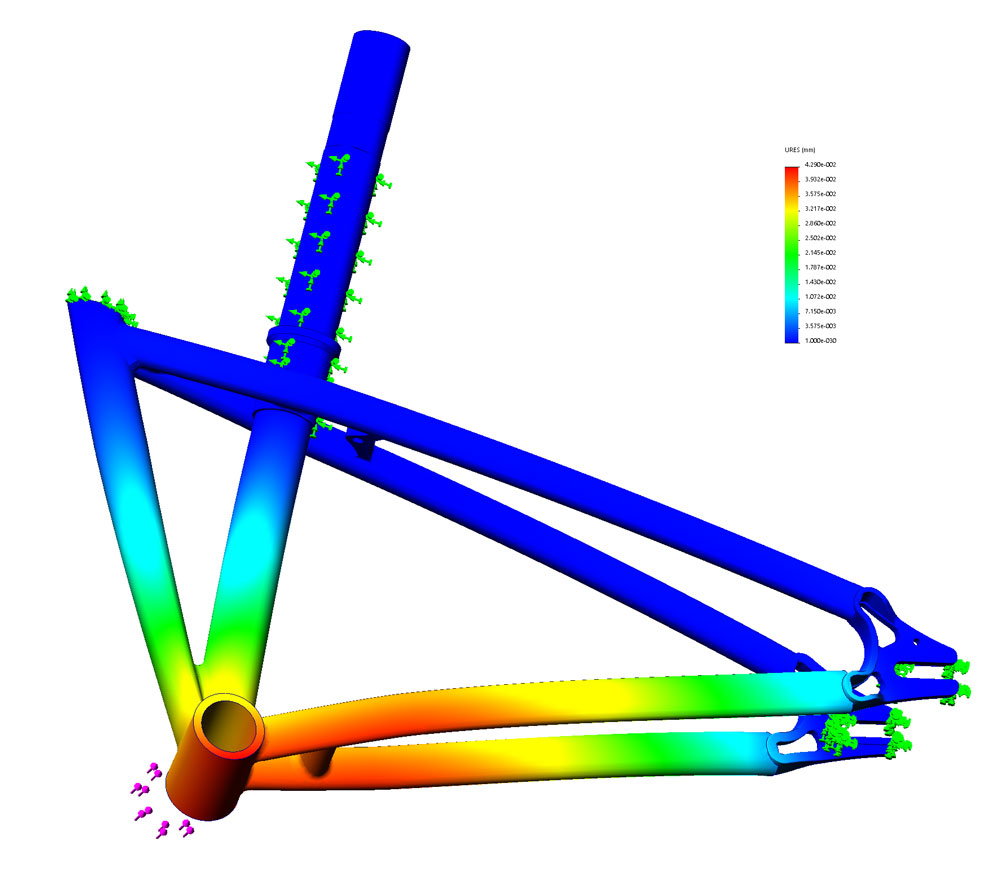 Folding Bike Frame Stress Analysis