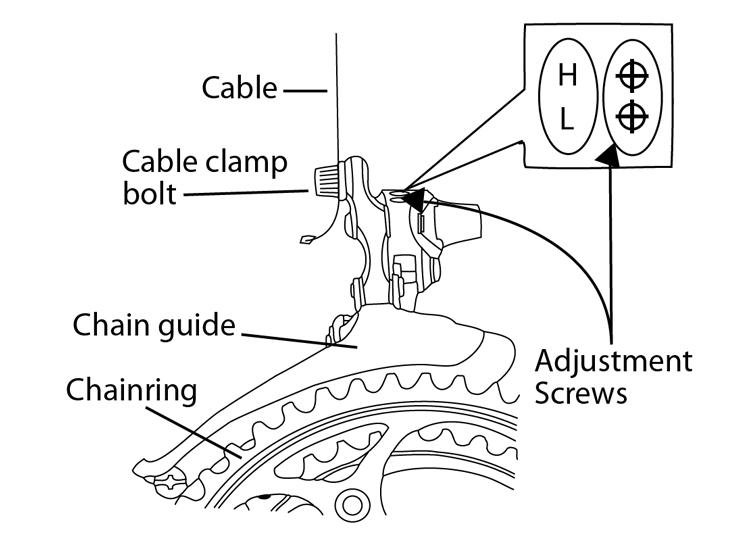 Fig. 53: Front Derailleur Adjustments.