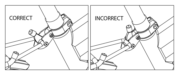Fig. 19.b: Correct (fully locked) and incorrect RackStand latch position.