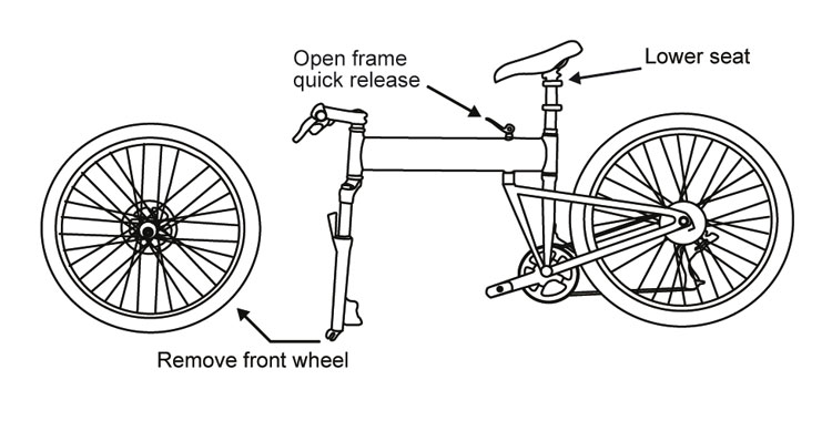 Fig. 21: Remove the front wheel & lower seat.