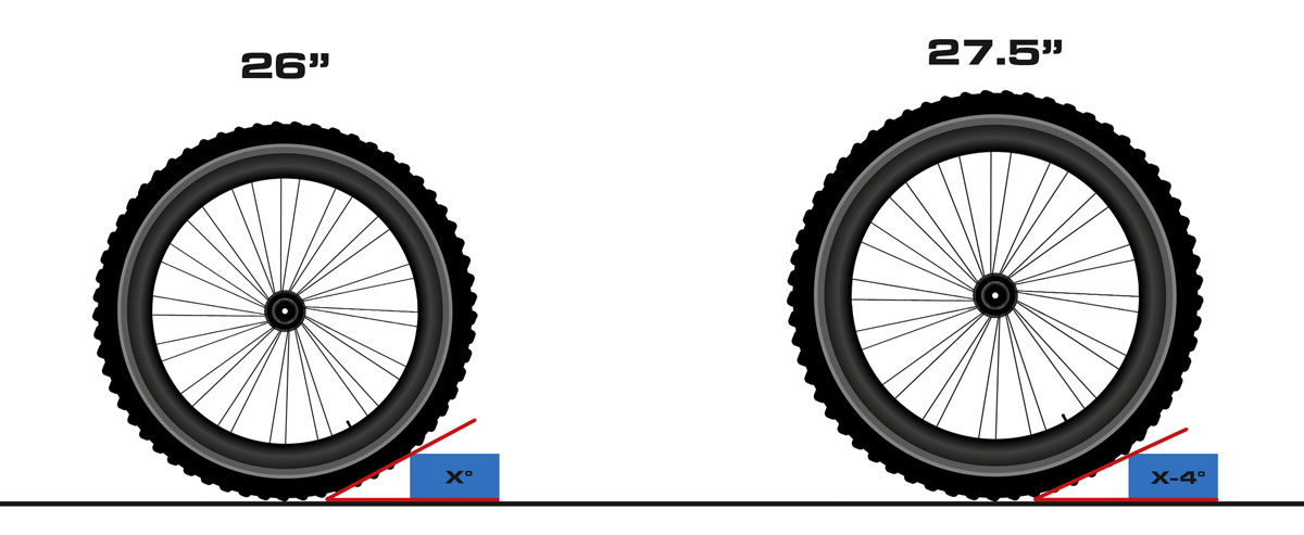 Angle-of-Attack-wheel-size2